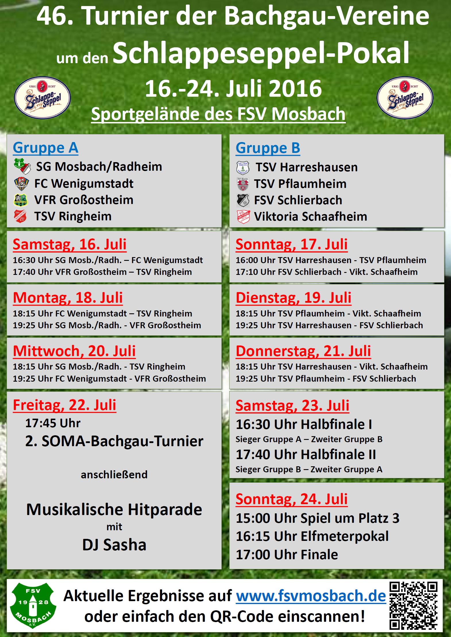 Schlappeseppelpokal 2016